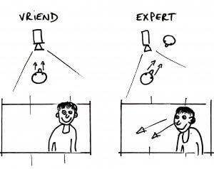 Vriend versus expert
